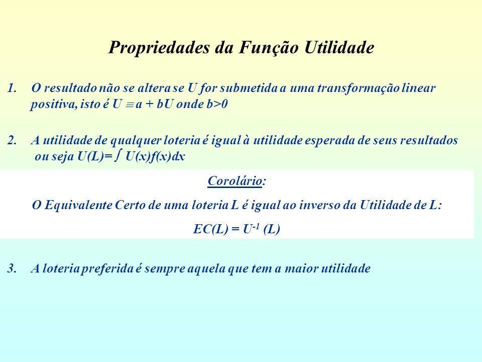 Propriedades da Função Utilidade 1.O resultado não se altera se U for submetida a uma transformação linear positiva, isto é U a + bU onde b>0 2.A utilidade de qualquer loteria é igual à utilidade esperada de seus resultados ou seja U(L)= U(x)f(x)dx 3.A loteria preferida é sempre aquela que tem a maior utilidade Corolário: O Equivalente Certo de uma loteria L é igual ao inverso da Utilidade de L: EC(L) = U -1 (L)