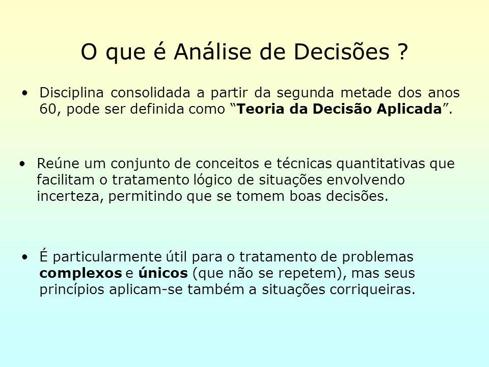 O que é Análise de Decisões .
