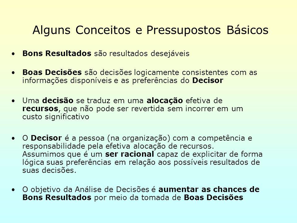 Alguns Conceitos e Pressupostos Básicos Bons Resultados são resultados desejáveis O objetivo da Análise de Decisões é aumentar as chances de Bons Resultados por meio da tomada de Boas Decisões Boas Decisões são decisões logicamente consistentes com as informações disponíveis e as preferências do Decisor Uma decisão se traduz em uma alocação efetiva de recursos, que não pode ser revertida sem incorrer em um custo significativo O Decisor é a pessoa (na organização) com a competência e responsabilidade pela efetiva alocação de recursos.
