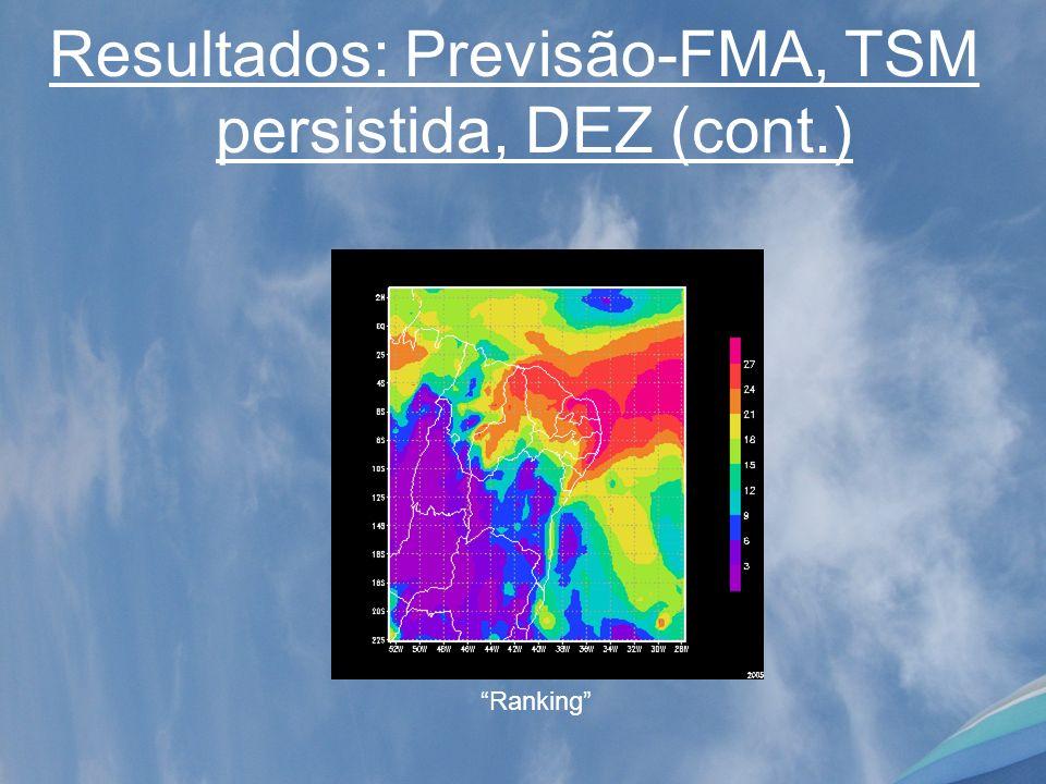 Resultados: Previsão-FMA, TSM persistida, DEZ (cont.) Ranking