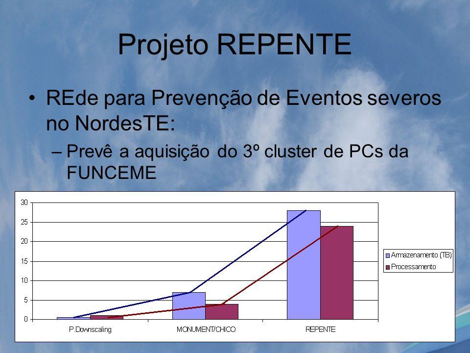 Projeto REPENTE REde para Prevenção de Eventos severos no NordesTE: –Prevê a aquisição do 3º cluster de PCs da FUNCEME