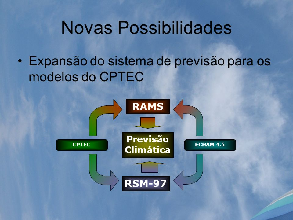 Novas Possibilidades Expansão do sistema de previsão para os modelos do CPTEC CPTEC ECHAM 4.5 RAMS RSM-97 Previsão Climática