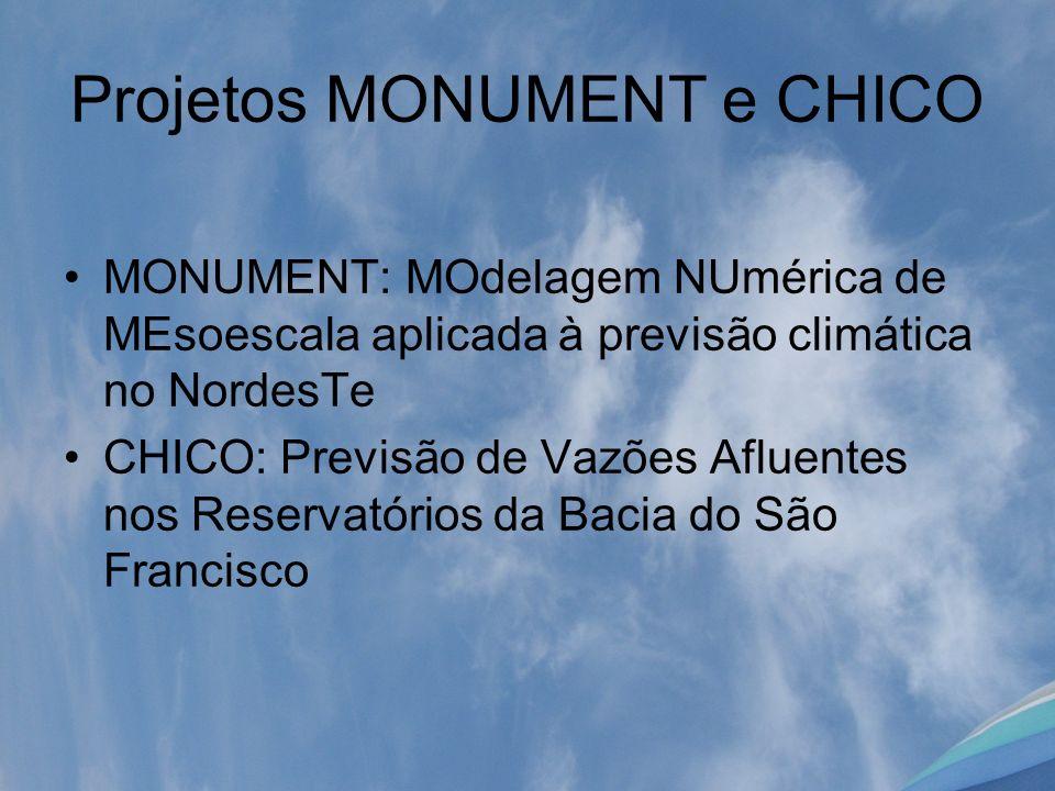 Projetos MONUMENT e CHICO MONUMENT: MOdelagem NUmérica de MEsoescala aplicada à previsão climática no NordesTe CHICO: Previsão de Vazões Afluentes nos