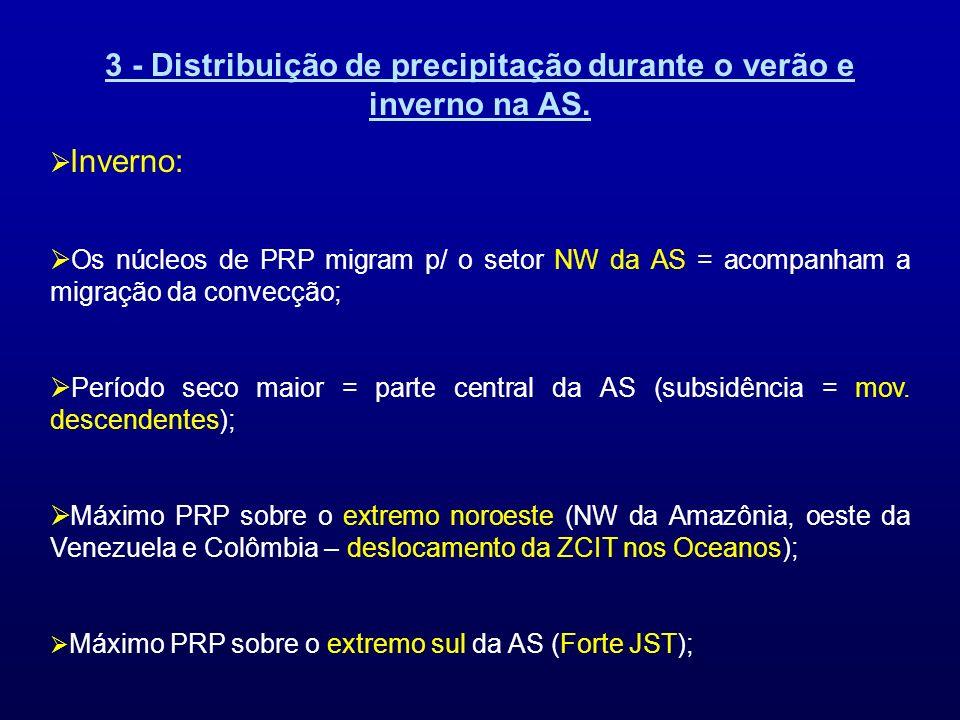 3 - Distribuição de precipitação durante o verão e inverno na AS. Inverno: Os núcleos de PRP migram p/ o setor NW da AS = acompanham a migração da con