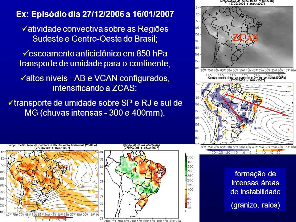 Ex: Episódio dia 27/12/2006 a 16/01/2007 atividade convectiva sobre as Regiões Sudeste e Centro-Oeste do Brasil; escoamento anticiclônico em 850 hPa t