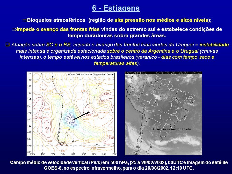 6 - Estiagens Bloqueios atmosféricos (região de alta pressão nos médios e altos níveis); Impede o avanço das frentes frias vindas do extremo sul e est
