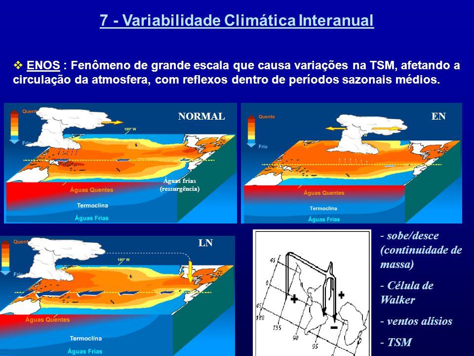 7 - Variabilidade Climática Interanual ENOS : Fenômeno de grande escala que causa variações na TSM, afetando a circulação da atmosfera, com reflexos d