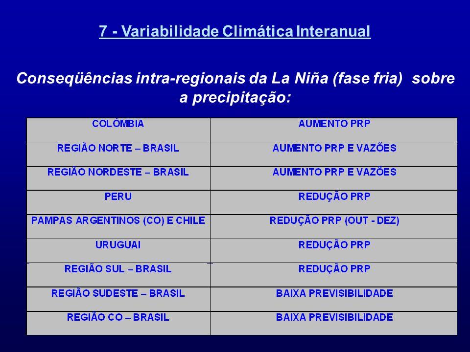 7 - Variabilidade Climática Interanual Conseqüências intra-regionais da La Niña (fase fria) sobre a precipitação: