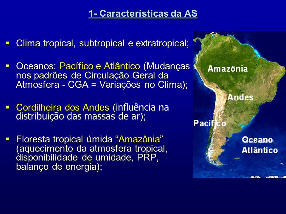Clima tropical, subtropical e extratropical; Clima tropical, subtropical e extratropical; Oceanos: Pacífico e Atlântico (Mudanças nos padrões de Circu