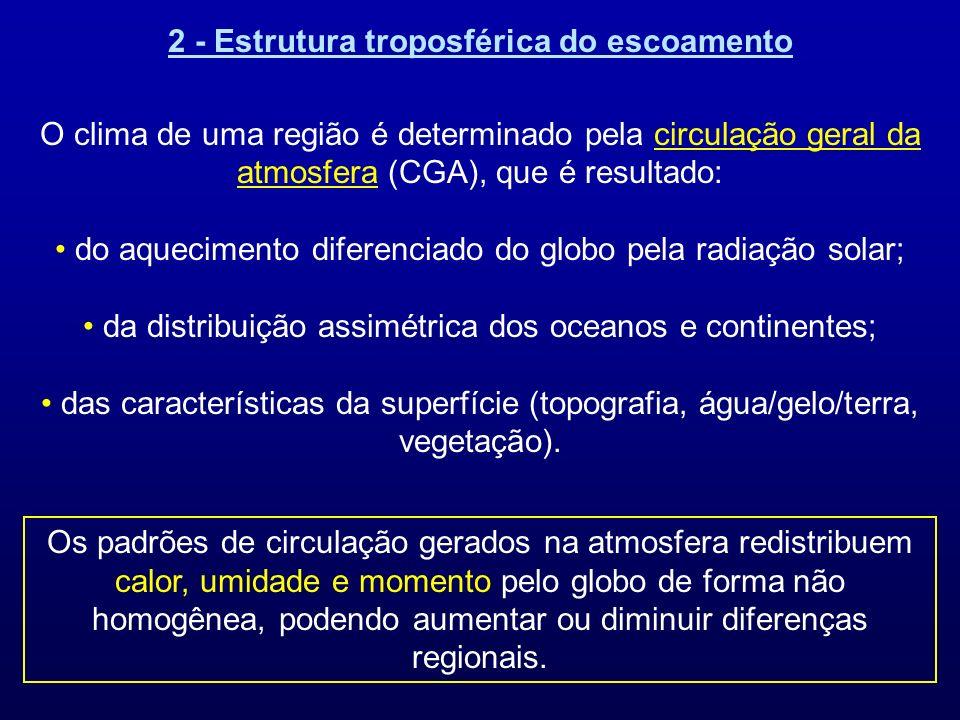 2 - Estrutura troposférica do escoamento O clima de uma região é determinado pela circulação geral da atmosfera (CGA), que é resultado: do aquecimento