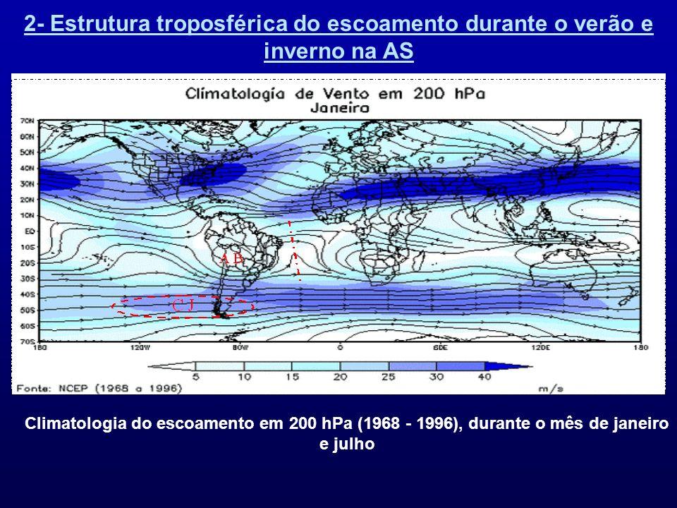 2- Estrutura troposférica do escoamento durante o verão e inverno na AS Climatologia do escoamento em 200 hPa (1968 - 1996), durante o mês de janeiro