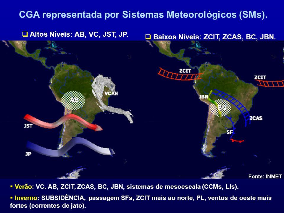 CGA representada por Sistemas Meteorológicos (SMs). Verão: VC. AB, ZCIT, ZCAS, BC, JBN, sistemas de mesoescala (CCMs, LIs). Inverno: SUBSIDÊNCIA, pass