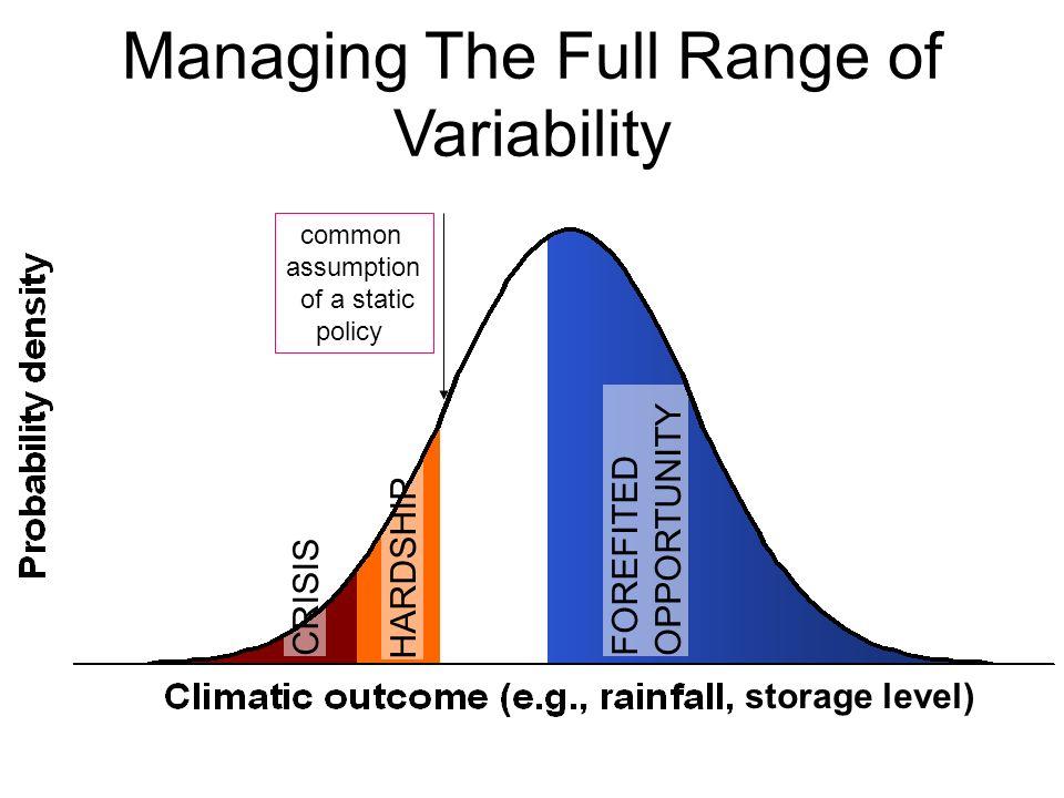 (a): zero flow (b): climatology (d): forecast(c): perfect knowledge (e) forecast – zero flow Reservoir Storage: (a) Zero Fllow, (b)Climatology, (c)Perfect Knowledge, (d)Forecast, (e) forecast-Zero Plots show storage, from 1912 to 1995