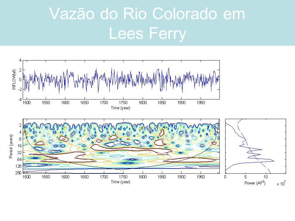 Vazão do Rio Colorado em Lees Ferry