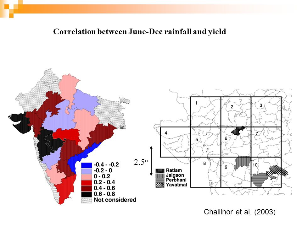 Correlation between June-Dec rainfall and yield 2.5 o Challinor et al. (2003)