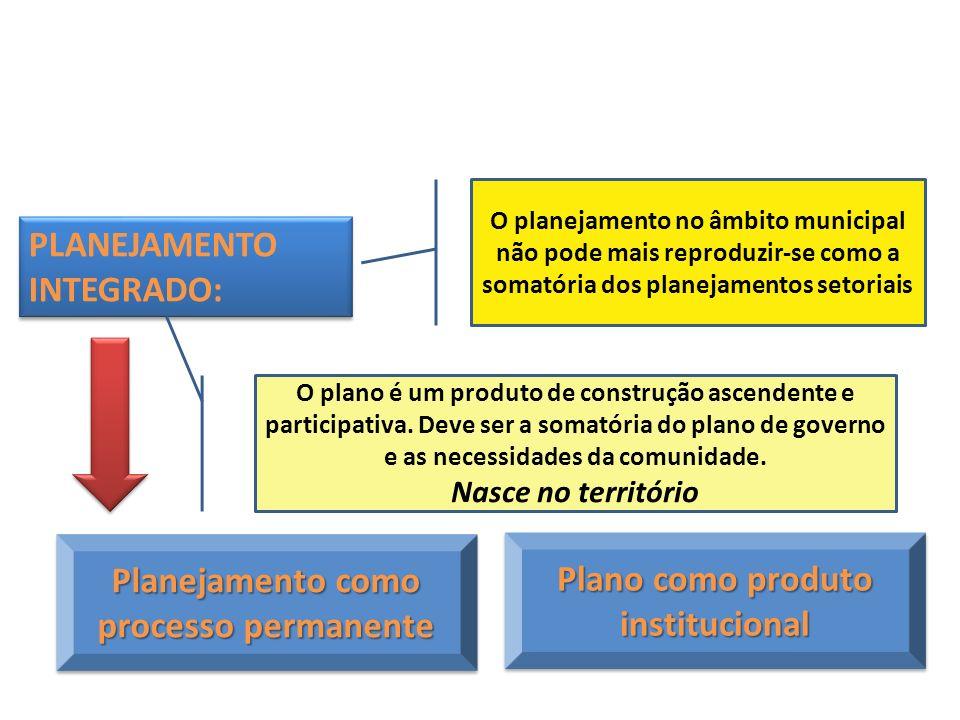 PLANEJAMENTO INTEGRADO: O planejamento no âmbito municipal não pode mais reproduzir-se como a somatória dos planejamentos setoriais O plano é um produ