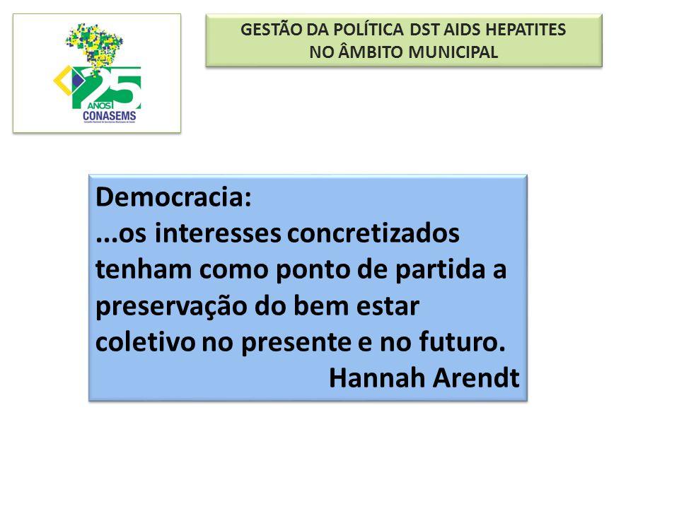 GESTÃO DA POLÍTICA DST AIDS HEPATITES NO ÂMBITO MUNICIPAL GESTÃO DA POLÍTICA DST AIDS HEPATITES NO ÂMBITO MUNICIPAL Democracia:...os interesses concre