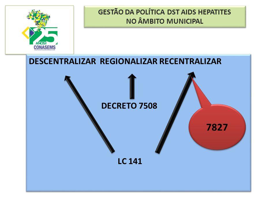 GESTÃO DA POLÍTICA DST AIDS HEPATITES NO ÂMBITO MUNICIPAL GESTÃO DA POLÍTICA DST AIDS HEPATITES NO ÂMBITO MUNICIPAL DESCENTRALIZAR REGIONALIZAR RECENT