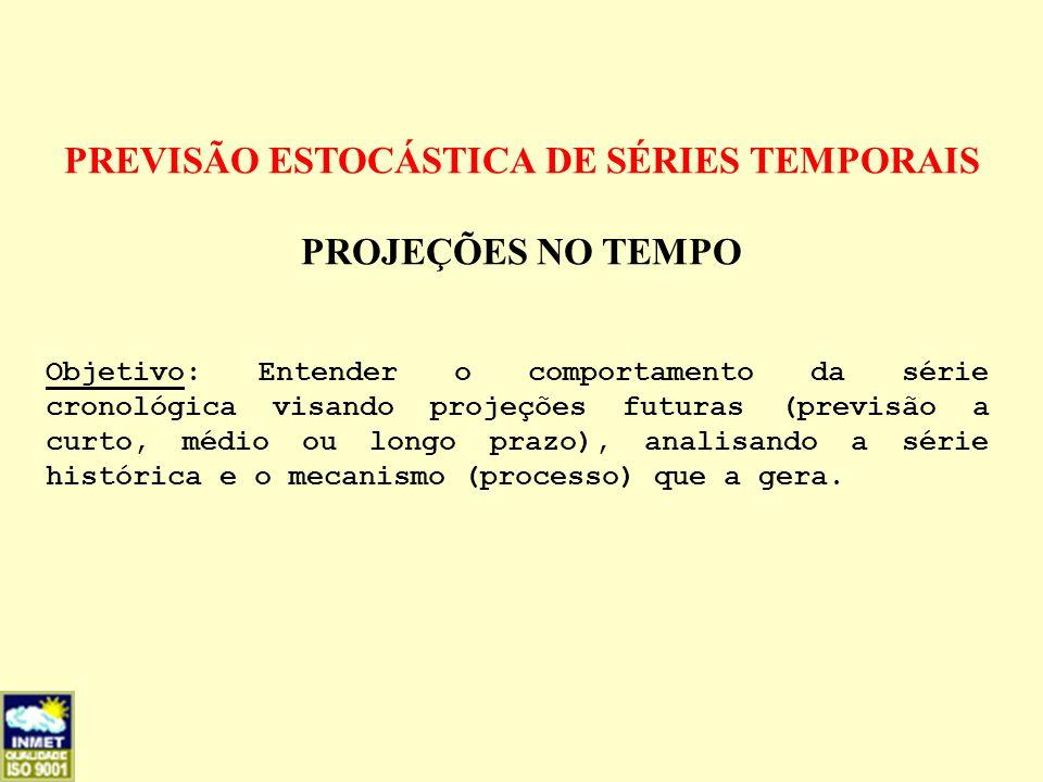 PREVISÃO ESTOCÁSTICA DE SÉRIES TEMPORAIS PROJEÇÕES NO TEMPO Objetivo: Entender o comportamento da série cronológica visando projeções futuras (previsã