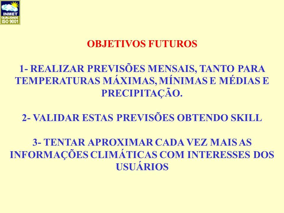 OBJETIVOS FUTUROS 1- REALIZAR PREVISÕES MENSAIS, TANTO PARA TEMPERATURAS MÁXIMAS, MÍNIMAS E MÉDIAS E PRECIPITAÇÃO. 2- VALIDAR ESTAS PREVISÕES OBTENDO