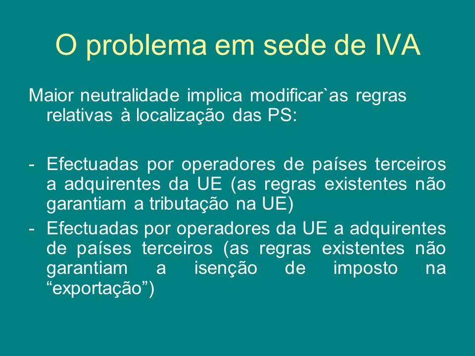 O problema em sede de IVA Maior neutralidade implica modificar`as regras relativas à localização das PS: -Efectuadas por operadores de países terceiro