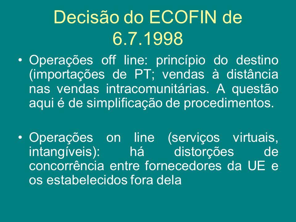 Decisão do ECOFIN de 6.7.1998 Operações off line: princípio do destino (importações de PT; vendas à distância nas vendas intracomunitárias. A questão