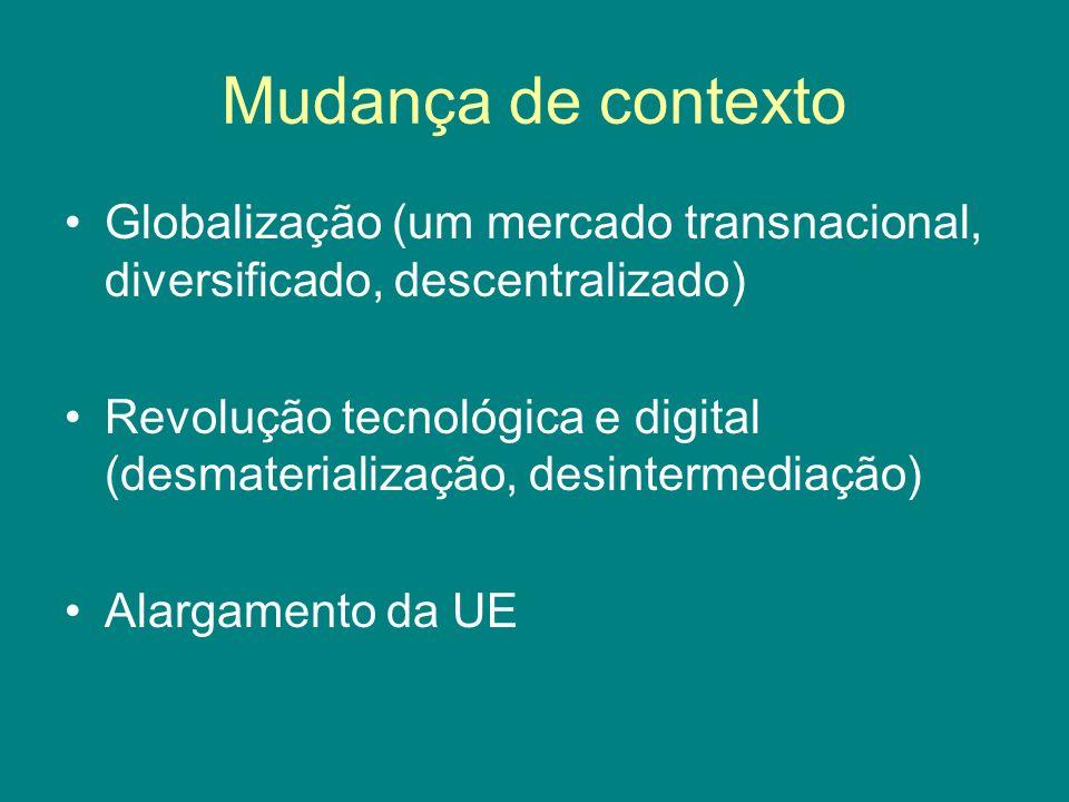 Mudança de contexto Globalização (um mercado transnacional, diversificado, descentralizado) Revolução tecnológica e digital (desmaterialização, desint