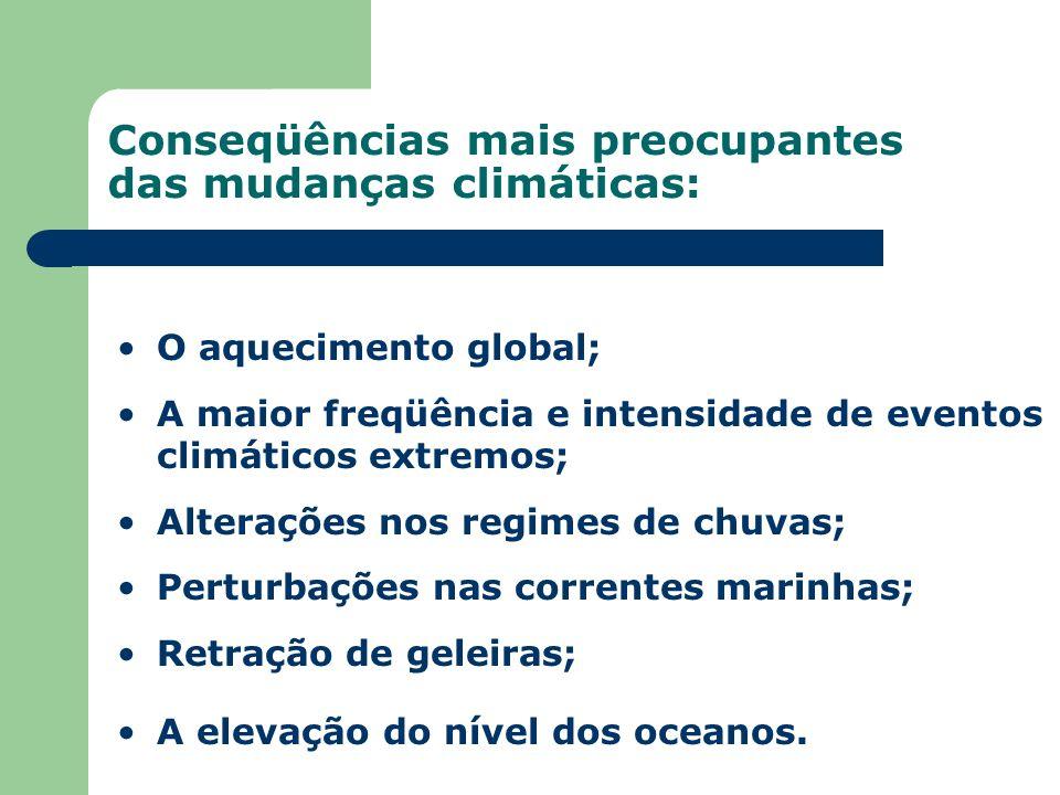 Principais Iniciativas legislativas na defesa do meio ambiente (8/11) Projeto de Lei nº 324, de 2007.
