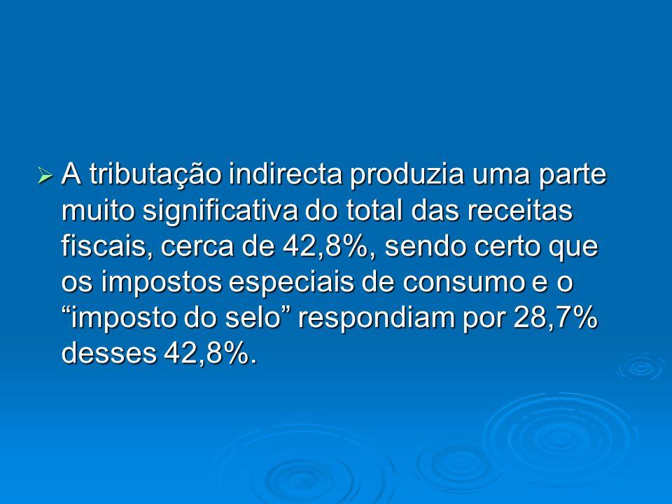 A tributação indirecta produzia uma parte muito significativa do total das receitas fiscais, cerca de 42,8%, sendo certo que os impostos especiais de consumo e o imposto do selo respondiam por 28,7% desses 42,8%.