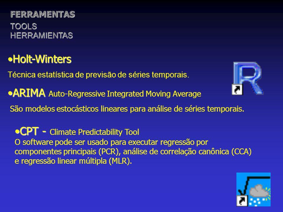 FERRAMENTASTOOLSHERRAMIENTAS Holt-WintersHolt-Winters Técnica estatística de previsão de séries temporais.