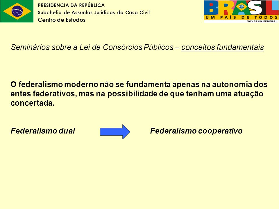 PRESIDÊNCIA DA REPÚBLICA Subchefia de Assuntos Jurídicos da Casa Civil Centro de Estudos Seminários sobre a Lei de Consórcios Públicos – conceitos fun
