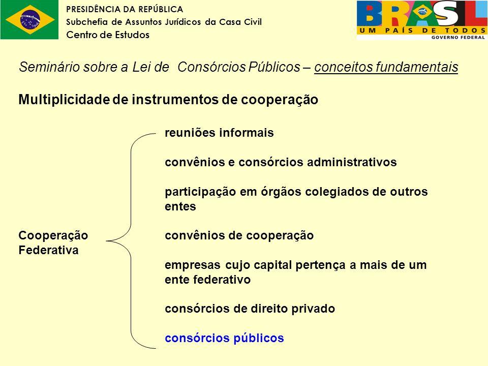 PRESIDÊNCIA DA REPÚBLICA Subchefia de Assuntos Jurídicos da Casa Civil Centro de Estudos Seminário sobre a Lei de Consórcios Públicos – conceitos fund