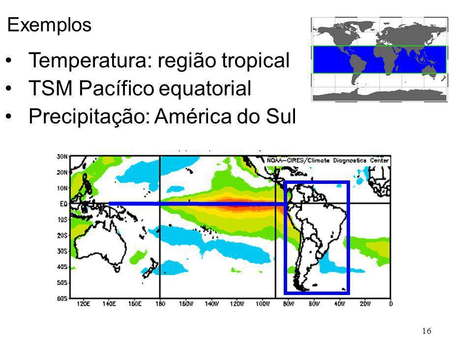 16 Exemplos Temperatura: região tropical TSM Pacífico equatorial Precipitação: América do Sul Conclusions