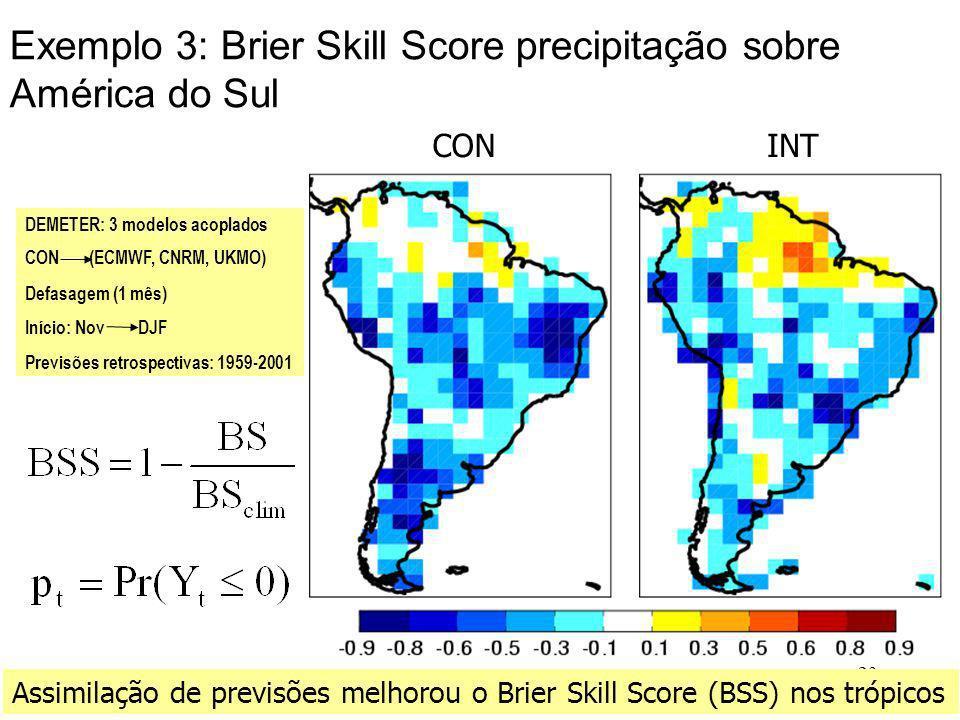 23 Exemplo 3: Brier Skill Score precipitação sobre América do Sul Assimilação de previsões melhorou o Brier Skill Score (BSS) nos trópicos CONINT DEMETER: 3 modelos acoplados CON (ECMWF, CNRM, UKMO) Defasagem (1 mês) Início: Nov DJF Previsões retrospectivas: 1959-2001