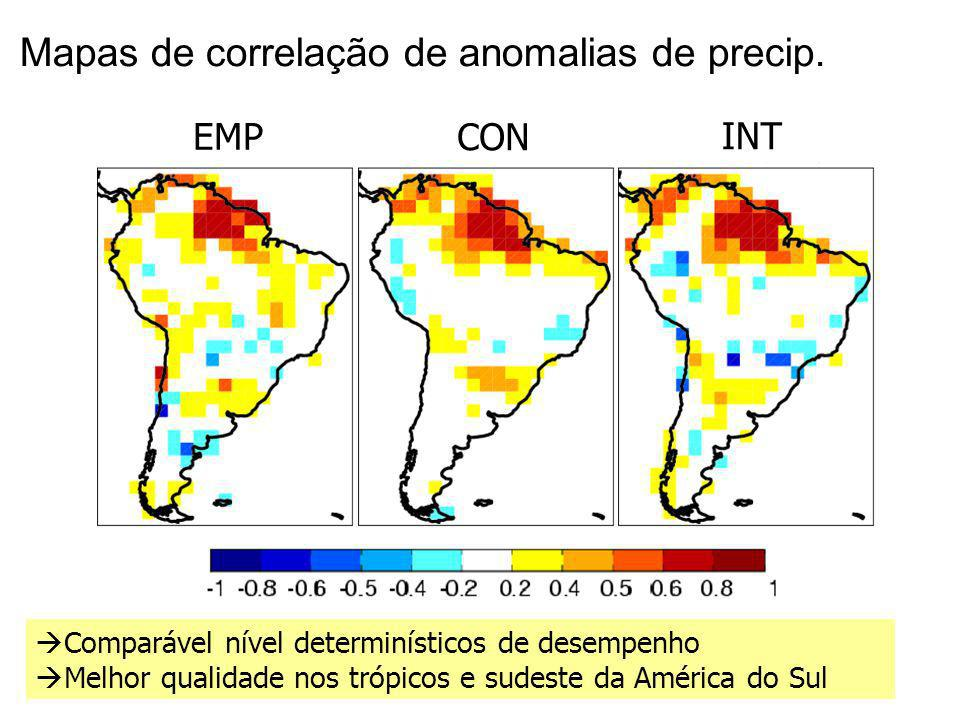 27 EMP CON INT Mapas de correlação de anomalias de precip. Comparável nível determinísticos de desempenho Melhor qualidade nos trópicos e sudeste da A