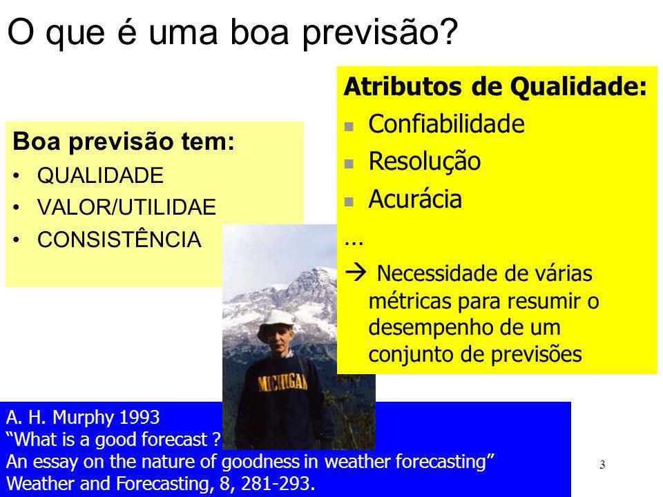 3 O que é uma boa previsão? Boa previsão tem: QUALIDADE VALOR/UTILIDAE CONSISTÊNCIA A. H. Murphy 1993 What is a good forecast ? An essay on the nature
