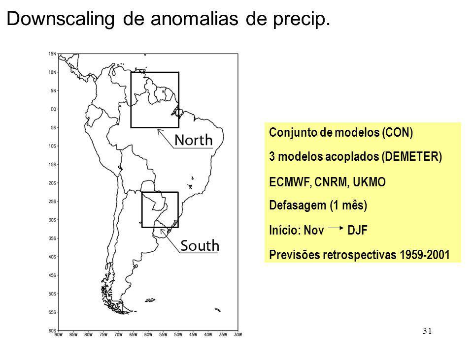 31 Downscaling de anomalias de precip. Conjunto de modelos (CON) 3 modelos acoplados (DEMETER) ECMWF, CNRM, UKMO Defasagem (1 mês) Início: Nov DJF Pre