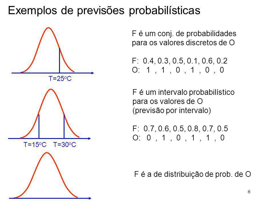 6 Exemplos de previsões probabilísticas T=25 o C F é um conj. de probabilidades para os valores discretos de O F: 0.4, 0.3, 0.5, 0.1, 0.6, 0.2 O: 1, 1
