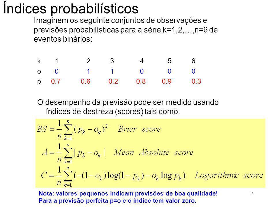 7 Índices probabilísticos Imaginem os seguinte conjuntos de observações e previsões probabilísticas para a série k=1,2,…,n=6 de eventos binários: k 1 2 3 4 5 6 o 0 1 1 0 0 0 p0.7 0.6 0.2 0.8 0.9 0.3 O desempenho da previsão pode ser medido usando índices de destreza (scores) tais como: Nota: valores pequenos indicam previsões de boa qualidade.
