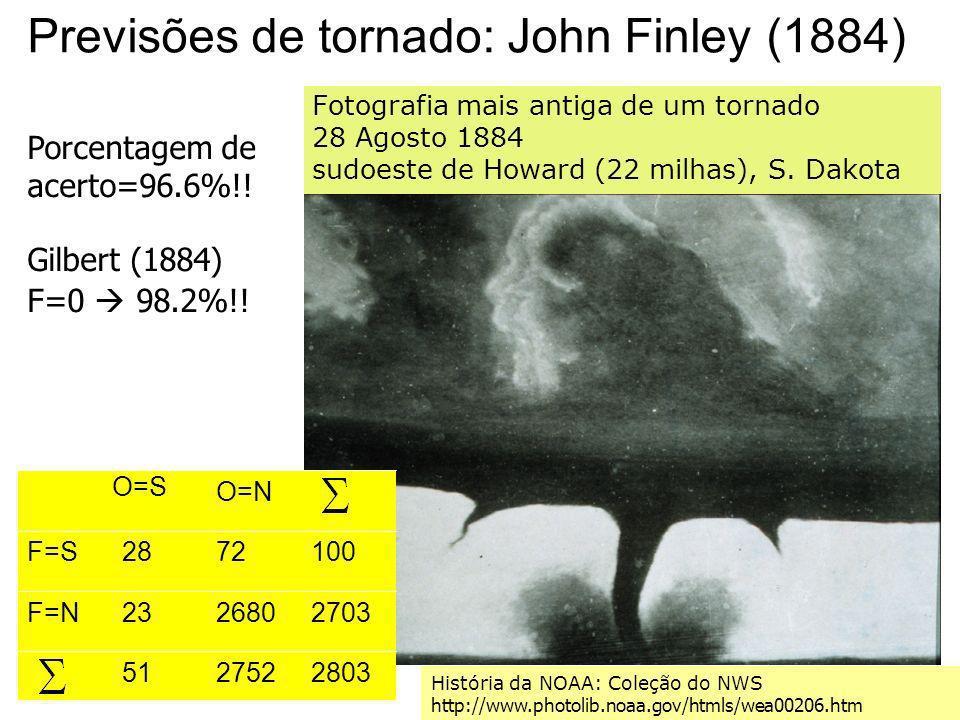 8 Previsões de tornado: John Finley (1884) Fotografia mais antiga de um tornado 28 Agosto 1884 sudoeste de Howard (22 milhas), S.