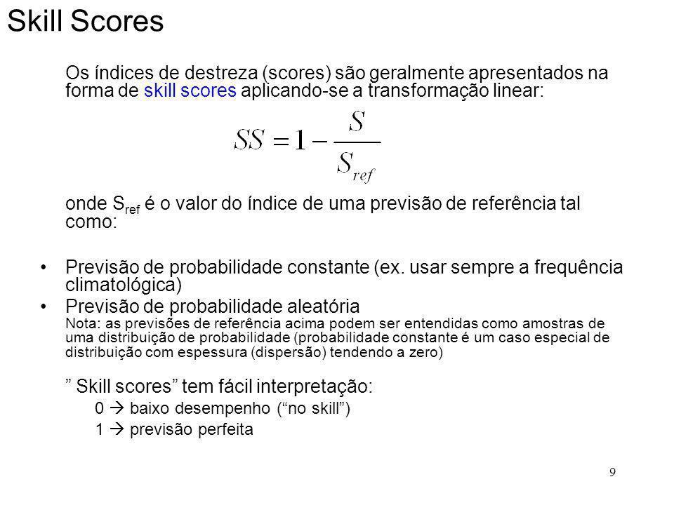 9 Skill Scores Os índices de destreza (scores) são geralmente apresentados na forma de skill scores aplicando-se a transformação linear: onde S ref é o valor do índice de uma previsão de referência tal como: Previsão de probabilidade constante (ex.