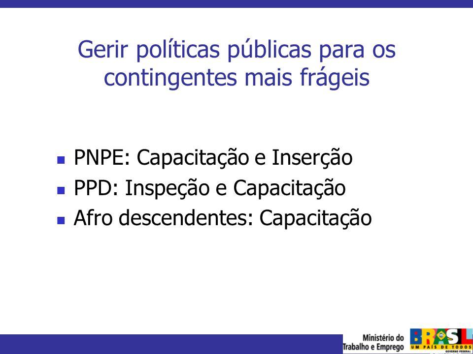 MINISTÉRIO DO TRABALHO E EMPREGO Gerir políticas públicas para os contingentes mais frágeis PNPE: Capacitação e Inserção PPD: Inspeção e Capacitação A
