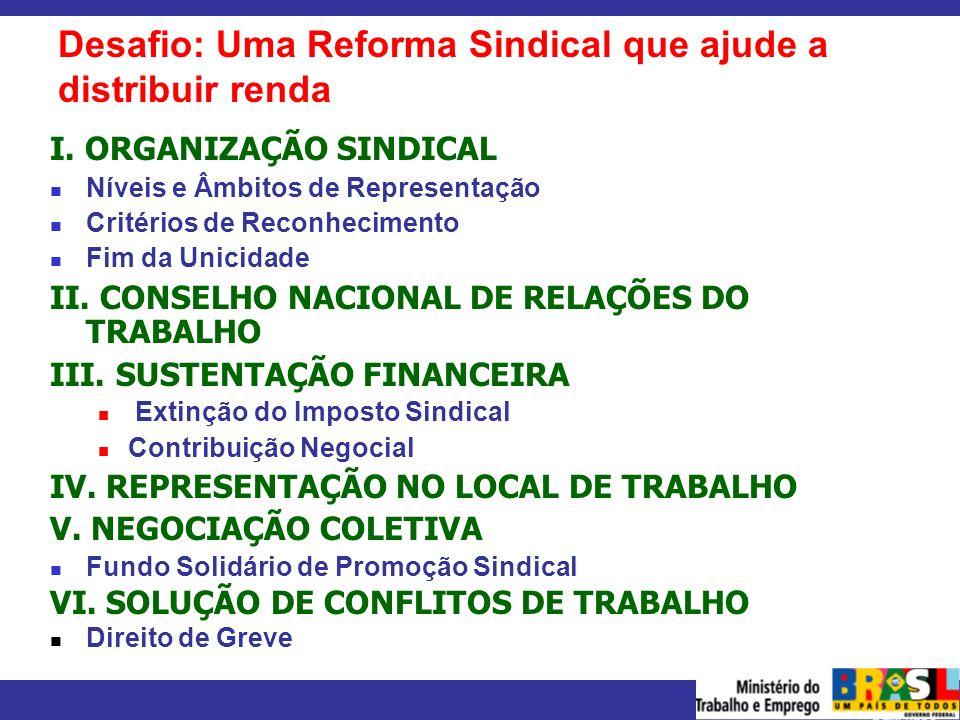 MINISTÉRIO DO TRABALHO E EMPREGO Desafio: Uma Reforma Sindical que ajude a distribuir renda I. ORGANIZAÇÃO SINDICAL Níveis e Âmbitos de Representação