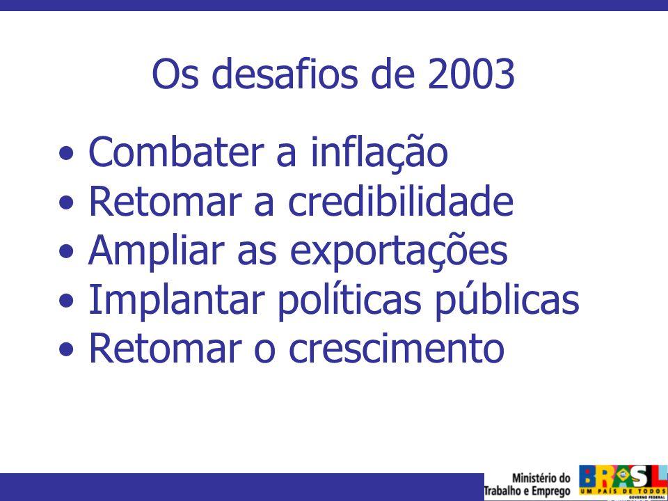 MINISTÉRIO DO TRABALHO E EMPREGO Os desafios de 2003 Combater a inflação Retomar a credibilidade Ampliar as exportações Implantar políticas públicas R