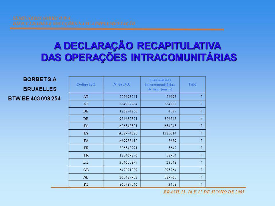 A DECLARAÇÃO RECAPITULATIVA DAS OPERAÇÕES INTRACOMUNITÁRIAS DAS OPERAÇÕES INTRACOMUNITÁRIAS Código ISONº de IVA Transmissões intracomunitárias de bens
