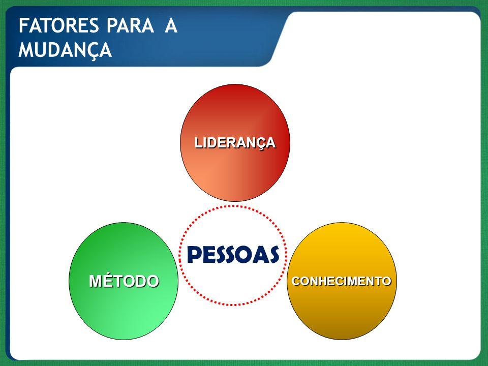 CÂMARA DE GESTÃO, DESEMPENHO E COMPETITIVIDADE