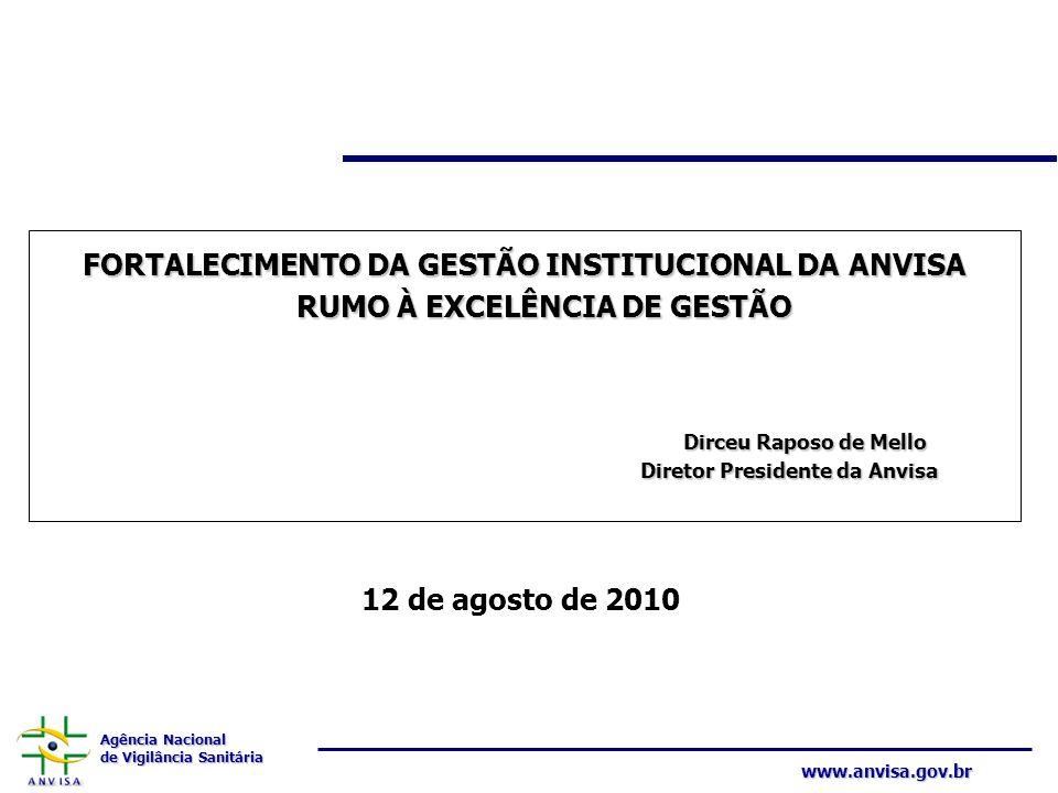 Agência Nacional de Vigilância Sanitária www.anvisa.gov.br TÓPICOS DA APRESENTAÇÃO 1.VIGILÂNCIA SANITÁRIA NO BRASIL 2.A ANVISA - AGÊNCIA NACIONAL DE VIGILÂNCIA SANITÁRIA 3.CENÁRIO DESEJADO 4.FORTALECIMENTO DA GESTÃO INSTITUCIONAL PROGRAMA DE MODERNIZAÇÃO DA GESTÃO 5.