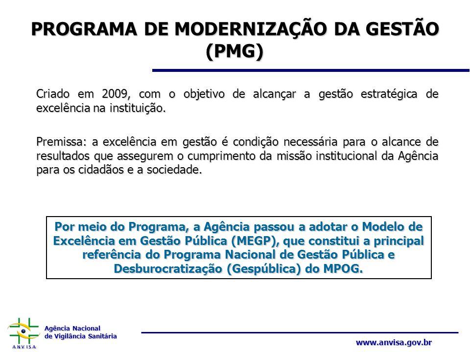 Agência Nacional de Vigilância Sanitária www.anvisa.gov.br PROGRAMA DE MODERNIZAÇÃO DA GESTÃO (PMG) Criado em 2009, com o objetivo de alcançar a gestã