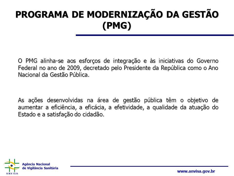 Agência Nacional de Vigilância Sanitária www.anvisa.gov.br PROGRAMA DE MODERNIZAÇÃO DA GESTÃO (PMG) O PMG alinha-se aos esforços de integração e às in