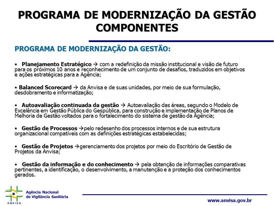 Agência Nacional de Vigilância Sanitária www.anvisa.gov.br PROGRAMA DE MODERNIZAÇÃO DA GESTÃO COMPONENTES PROGRAMA DE MODERNIZAÇÃO DA GESTÃO: Planejam